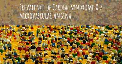 Prevalence of Cardiac syndrome X / Microvascular Angina