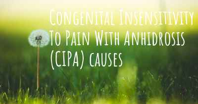 Congenital Insensitivity To Pain With Anhidrosis (CIPA) causes