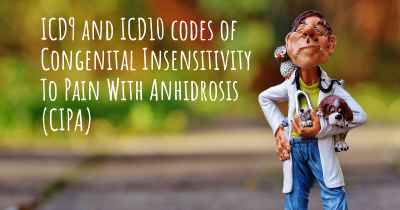 ICD9 and ICD10 codes of Congenital Insensitivity To Pain With Anhidrosis (CIPA)
