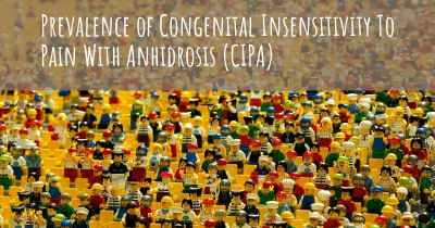 Prevalence of Congenital Insensitivity To Pain With Anhidrosis (CIPA)