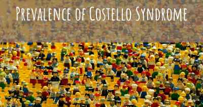 Prevalence of Costello Syndrome