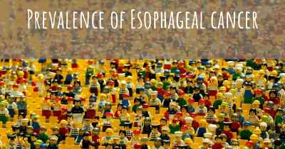 Prevalence of Esophageal cancer