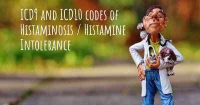 ICD9 and ICD10 codes of Histaminosis / Histamine Intolerance