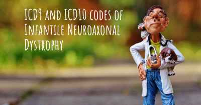 ICD9 and ICD10 codes of Infantile Neuroaxonal Dystrophy