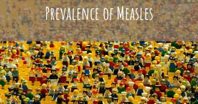 Prevalence of Measles